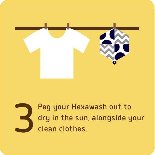 How to use Hexawash Step 3
